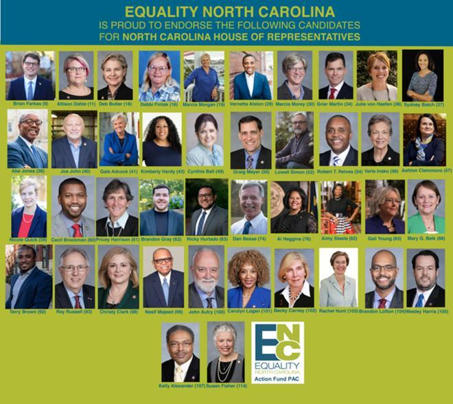 Equality North Carolina Endorsed Candidates 2020