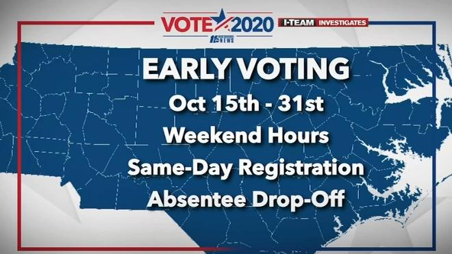 FIND AN EARLY VOTING SITE